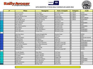 lista-inscritos-Los-lagos-2016_OP
